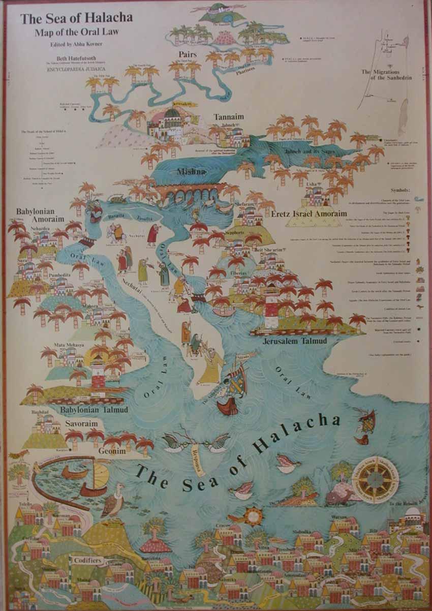 the sea of halacha